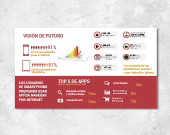 Top 5 Apps | Estratedi, Empresa de Marketing en Las Rozas